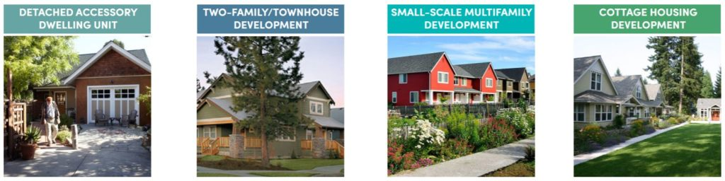 Housing Types